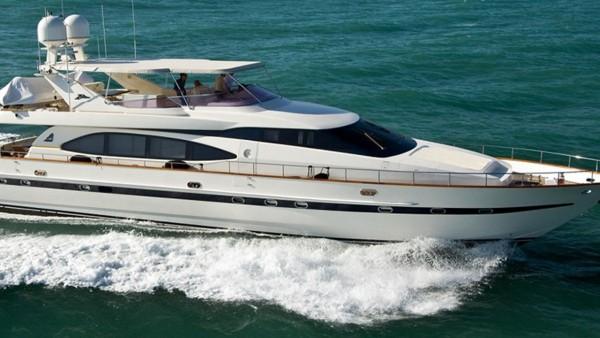 Anyway Yacht à moteur